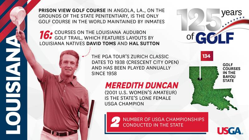 125 Years of Golf in America: Louisiana